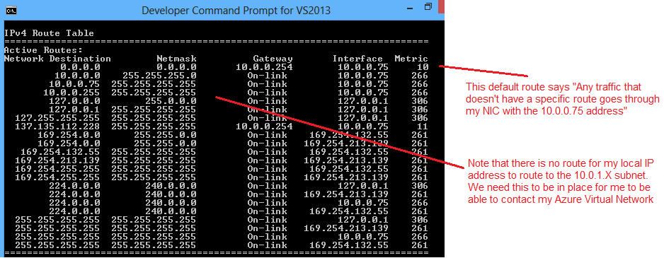 Deconstructing the Azure Point-to-Site VPN for Command Line
